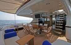 Yachts Charter